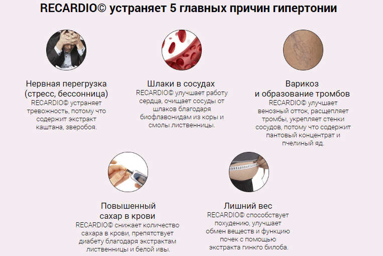 инфографика о действии средства