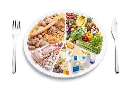 Тарелка с едой и приборы