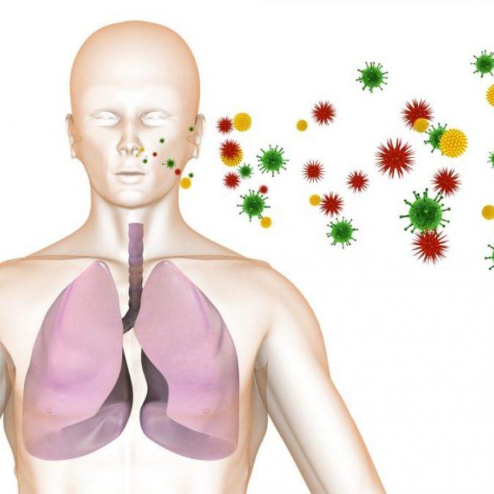 инфекционное поражение верхних дыхательных путей